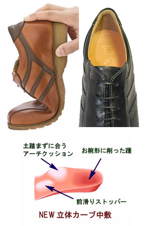 履きやすく歩きやすい