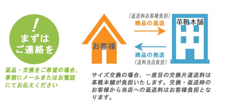 返品交換説明図
