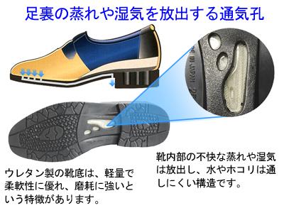 通気底930説明 シークレットシューズの革靴本舗